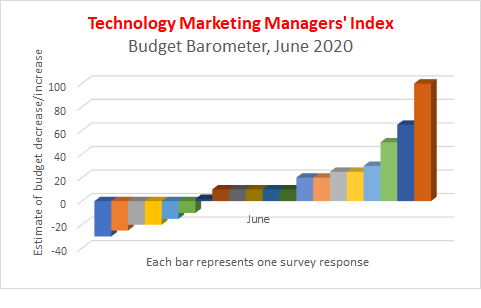 BudgetBarometer_200600